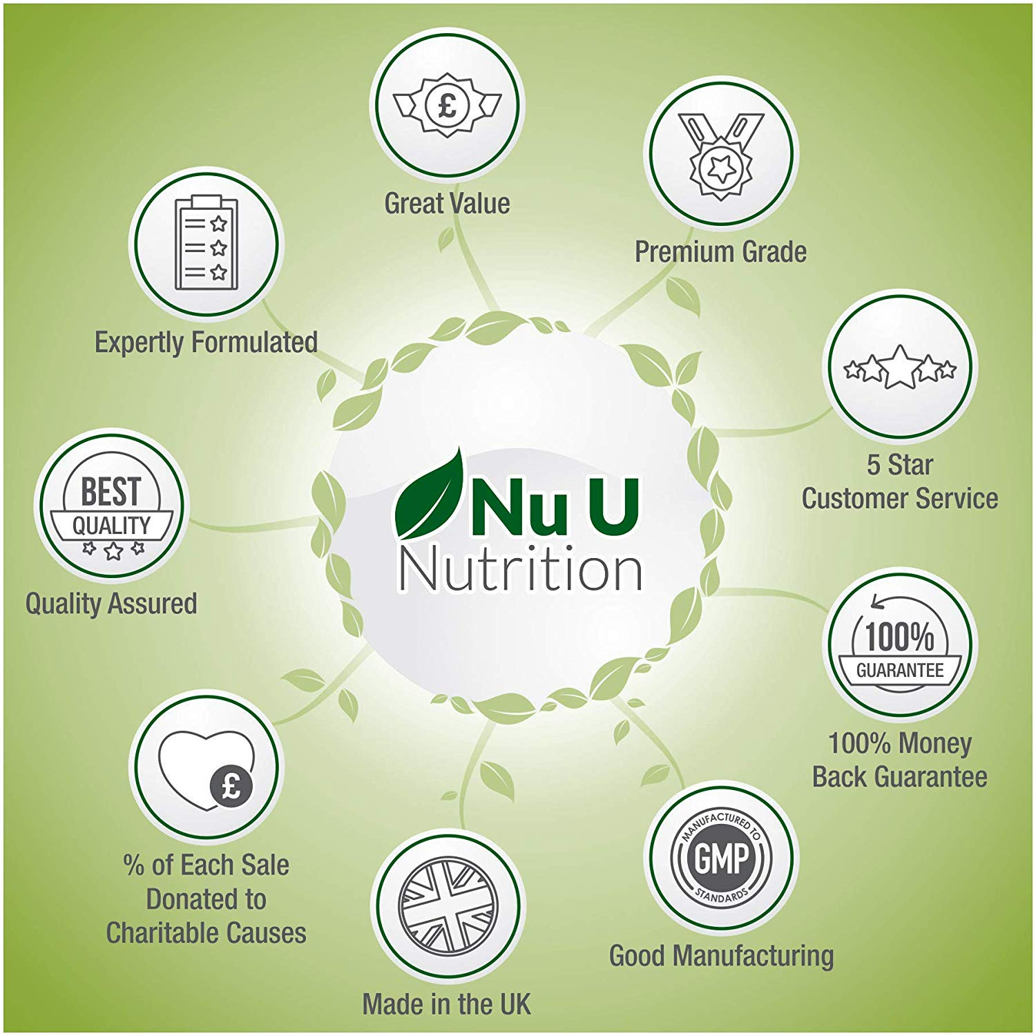 nu nutrition features